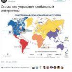 Схема, кто управляет глобальным интернетом