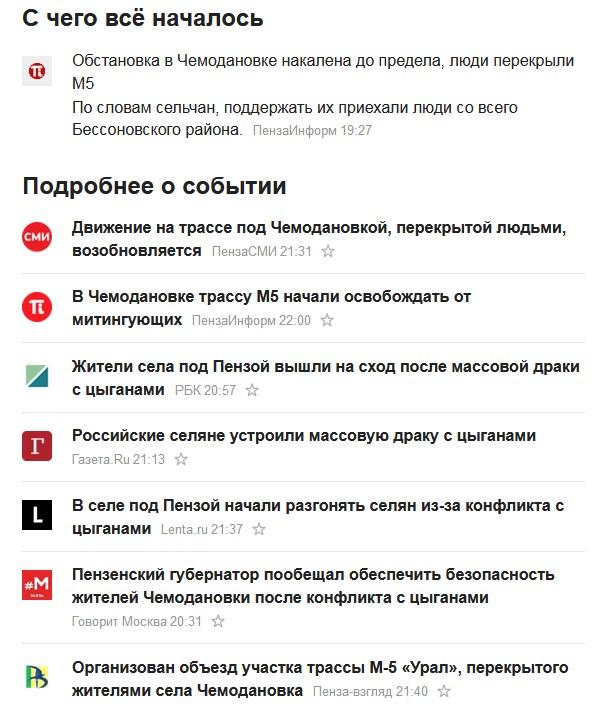 Ссылки в Яндексе